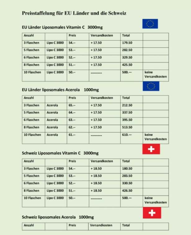 Preisstaffelung andere EU Länder und Schweiz